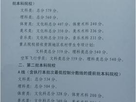 广东省2014普通高校招生录取最低控制分数线公布