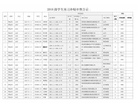 广东新安职业技术学院2018级学生实习补贴公示
